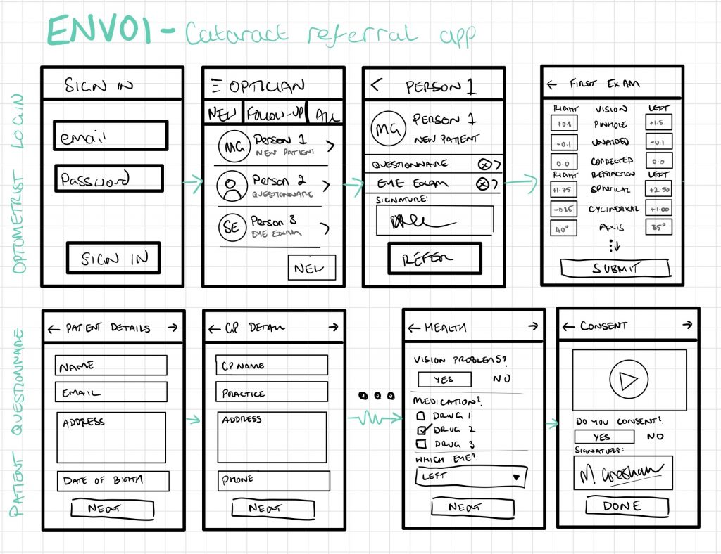 Wireframes of mobile app